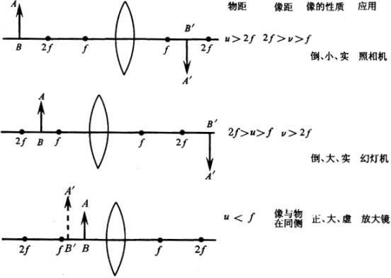 电路 电路图 电子 设计图 原理图 552_392